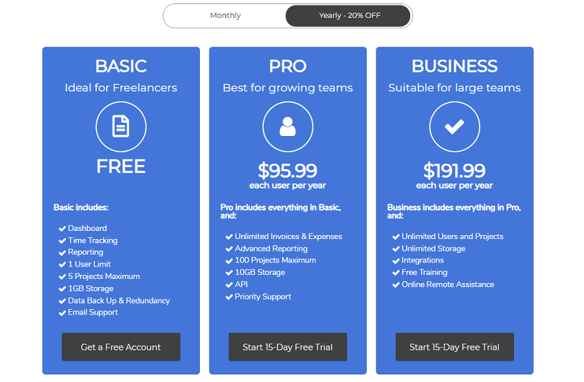 Cheap Business Plans - Yearly