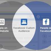 Use Your Customer List to Create Custom Audiences in Facebook